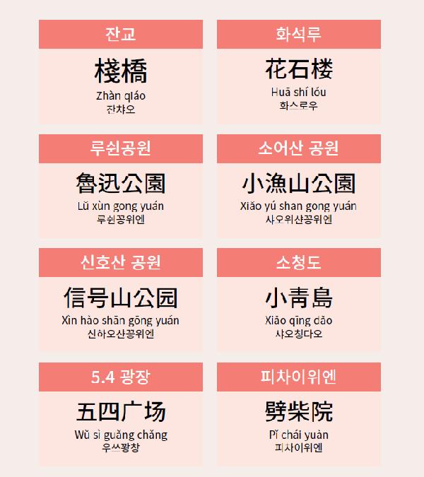 칭다오(칭따오/청도) 주요 단어카드
